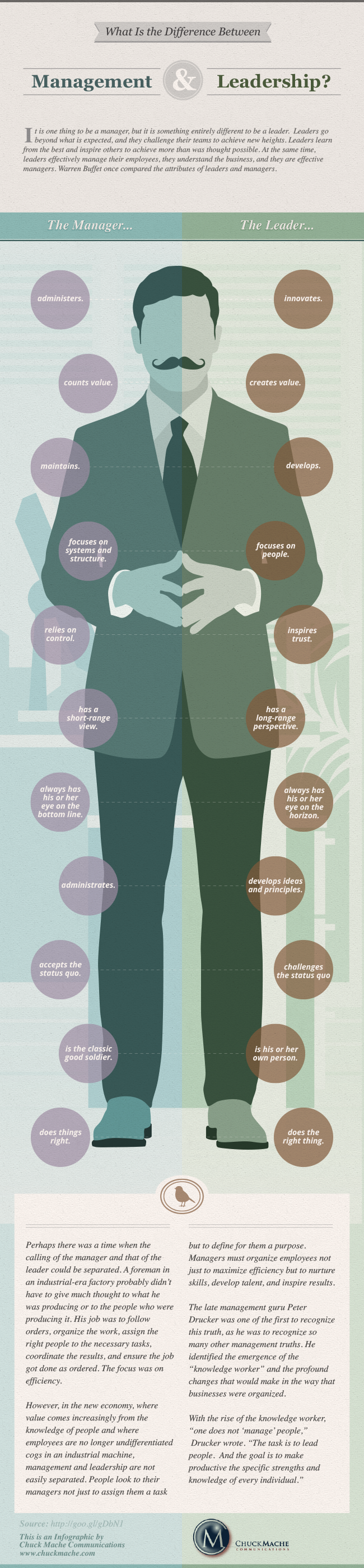 Leader-vs-Manager-Infographic