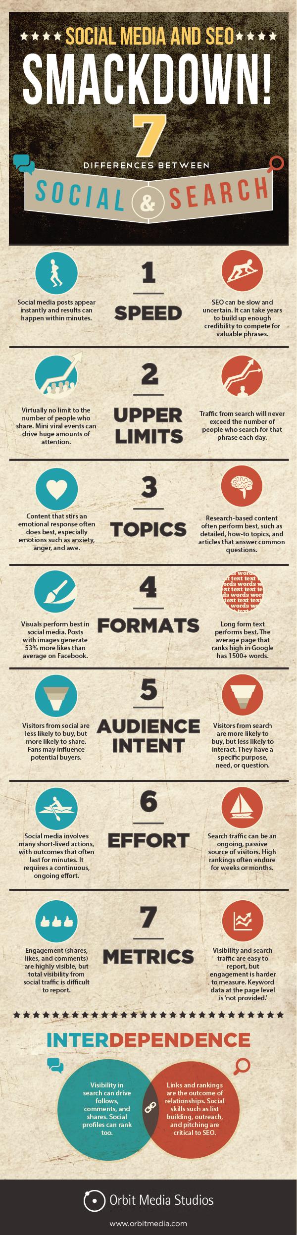 social_media_SEO_infographic